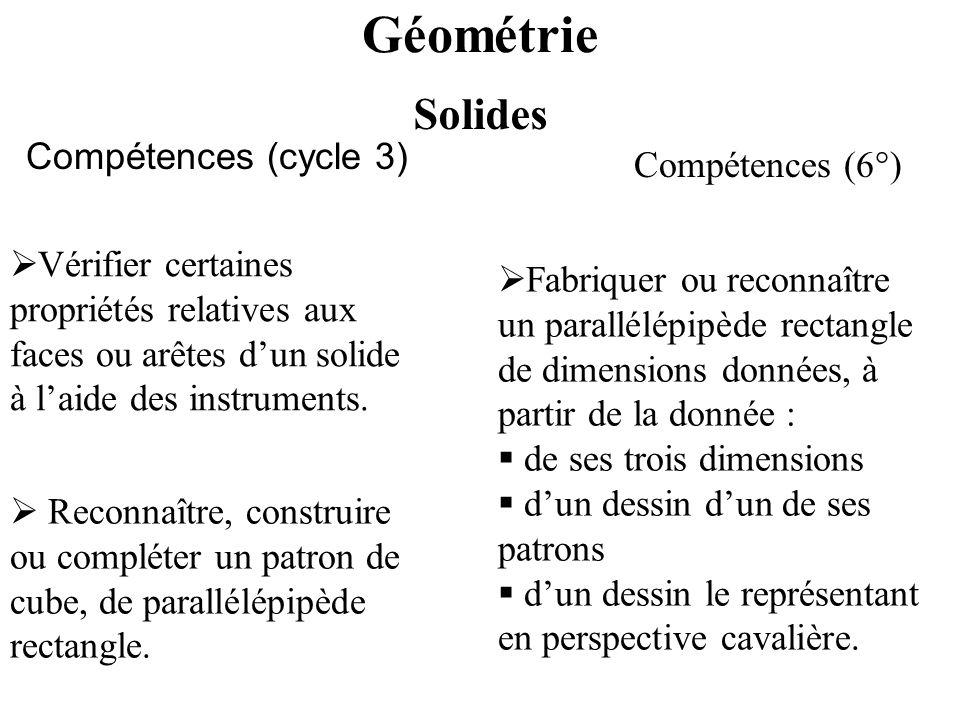 Géométrie Compétences (cycle 3) Solides Compétences (6°) Vérifier certaines propriétés relatives aux faces ou arêtes dun solide à laide des instrument