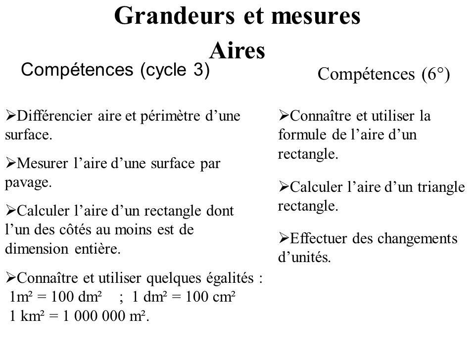 Grandeurs et mesures Compétences (cycle 3) Aires Compétences (6°) Mesurer laire dune surface par pavage. Calculer laire dun rectangle dont lun des côt