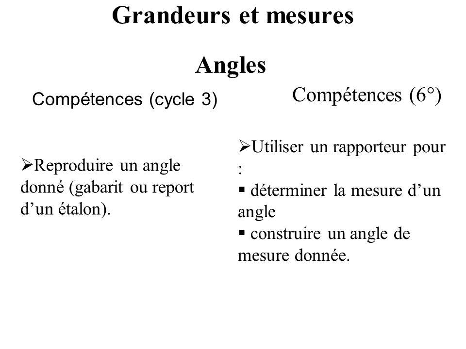 Grandeurs et mesures Compétences (cycle 3) Angles Compétences (6°) Reproduire un angle donné (gabarit ou report dun étalon). Utiliser un rapporteur po