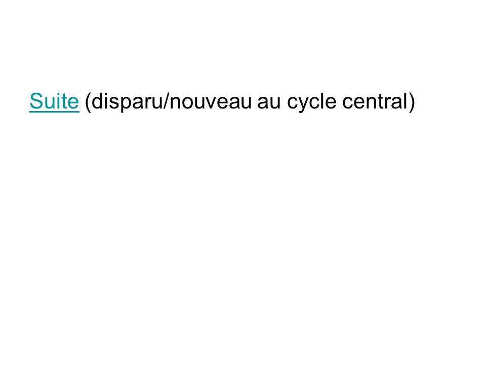 SuiteSuite (disparu/nouveau au cycle central)