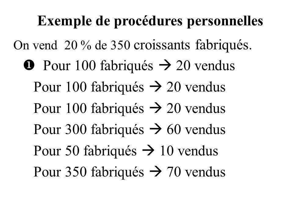 Exemple de procédures personnelles Pour 100 fabriqués 20 vendus Pour 300 fabriqués 60 vendus Pour 50 fabriqués 10 vendus Pour 350 fabriqués 70 vendus