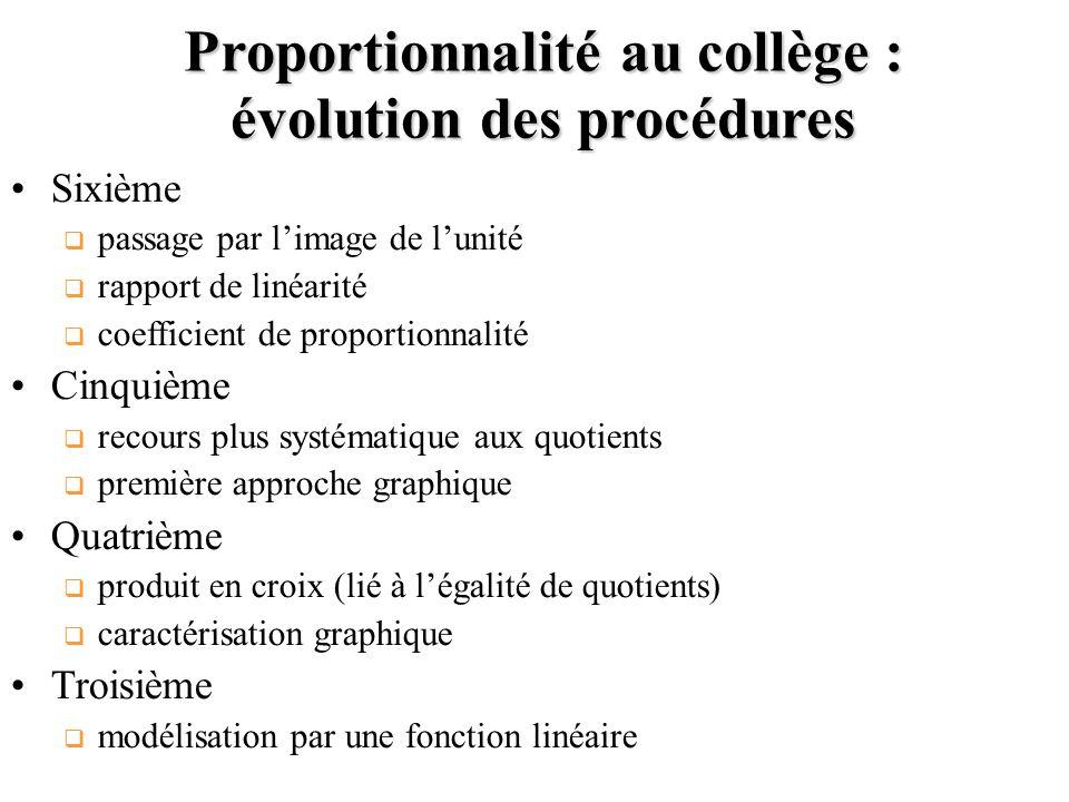 Proportionnalité au collège : évolution des procédures Sixième passage par limage de lunité rapport de linéarité coefficient de proportionnalité Cinqu