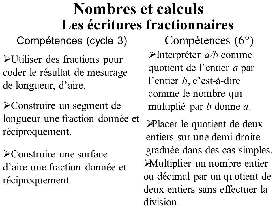 Compétences (cycle 3) Les écritures fractionnaires Compétences (6°) Interpréter a/b comme quotient de lentier a par lentier b, cest-à-dire comme le no