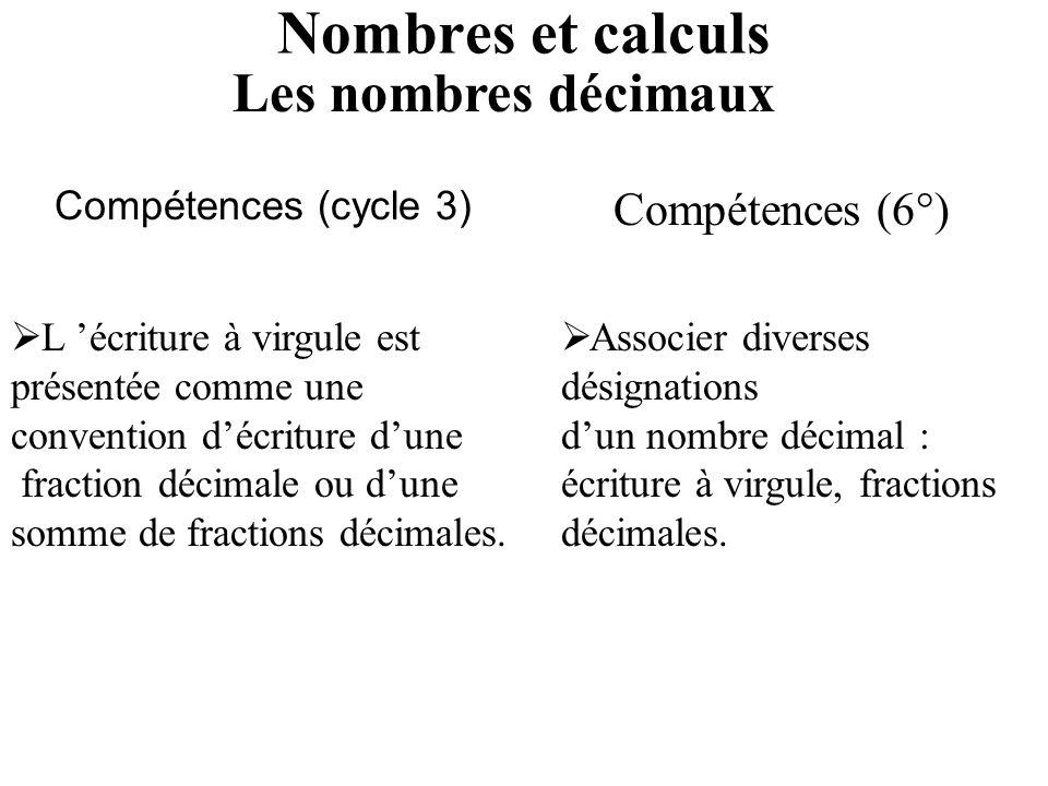 Compétences (cycle 3) Les nombres décimaux Compétences (6°) Associer diverses désignations dun nombre décimal : écriture à virgule, fractions décimale