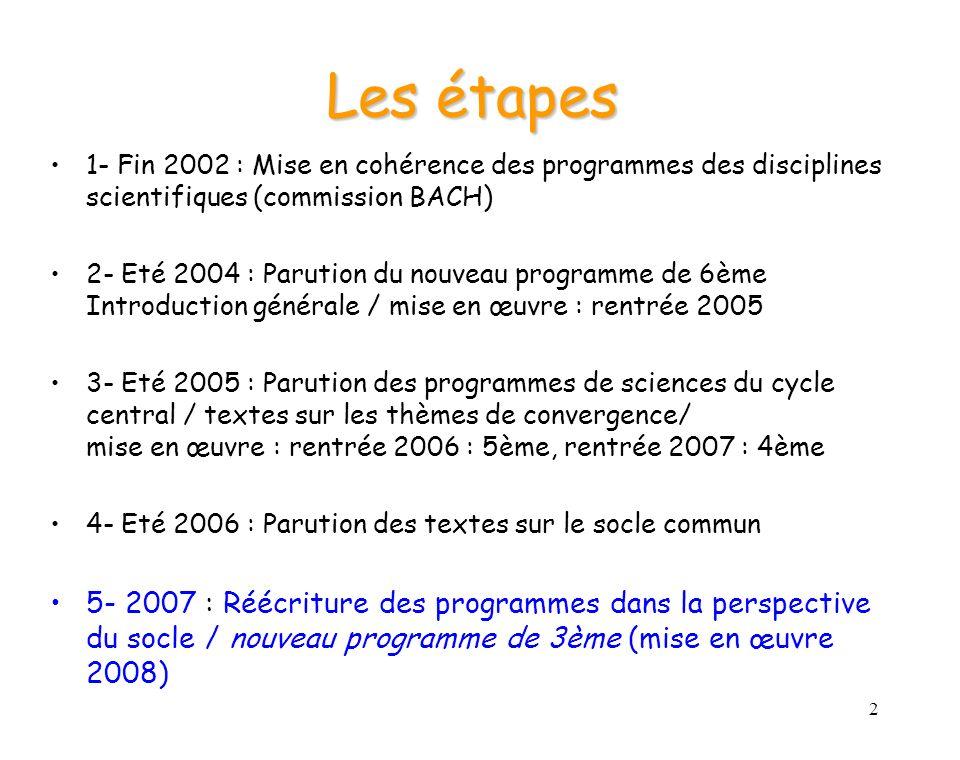 2 Les étapes 1- Fin 2002 : Mise en cohérence des programmes des disciplines scientifiques (commission BACH) 2- Eté 2004 : Parution du nouveau programme de 6ème Introduction générale / mise en œuvre : rentrée 2005 3- Eté 2005 : Parution des programmes de sciences du cycle central / textes sur les thèmes de convergence/ mise en œuvre : rentrée 2006 : 5ème, rentrée 2007 : 4ème 4- Eté 2006 : Parution des textes sur le socle commun 5- 2007 : Réécriture des programmes dans la perspective du socle / nouveau programme de 3ème (mise en œuvre 2008)