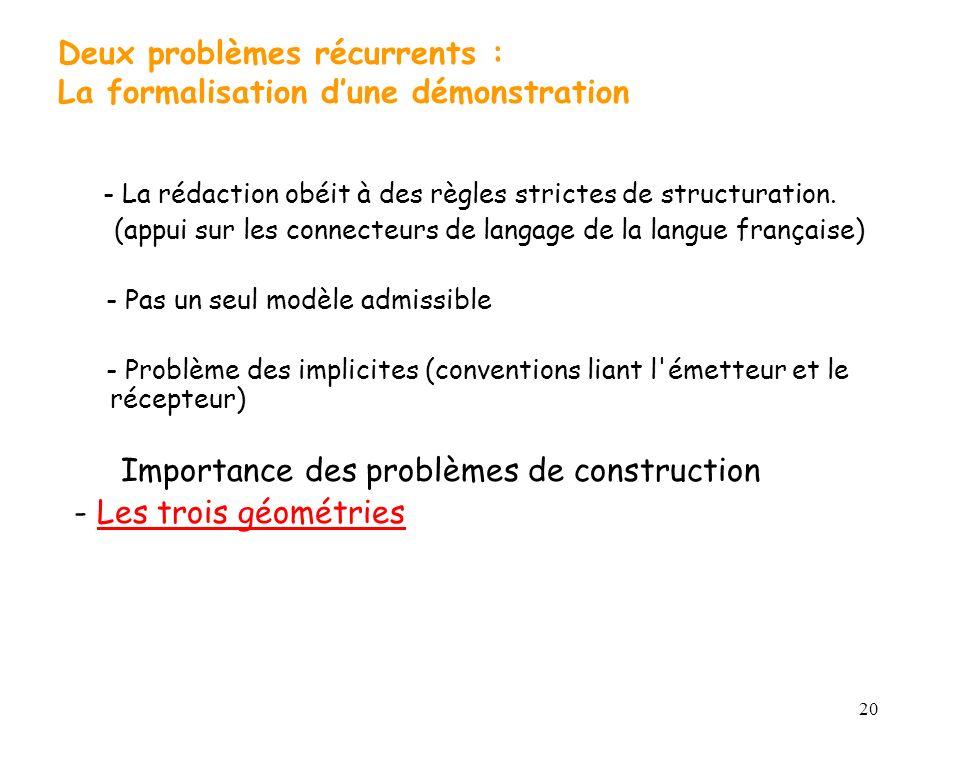 20 Deux problèmes récurrents : La formalisation dune démonstration - La rédaction obéit à des règles strictes de structuration.