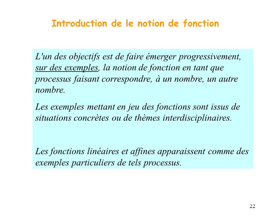22 L un des objectifs est de faire émerger progressivement, sur des exemples, la notion de fonction en tant que processus faisant correspondre, à un nombre, un autre nombre.
