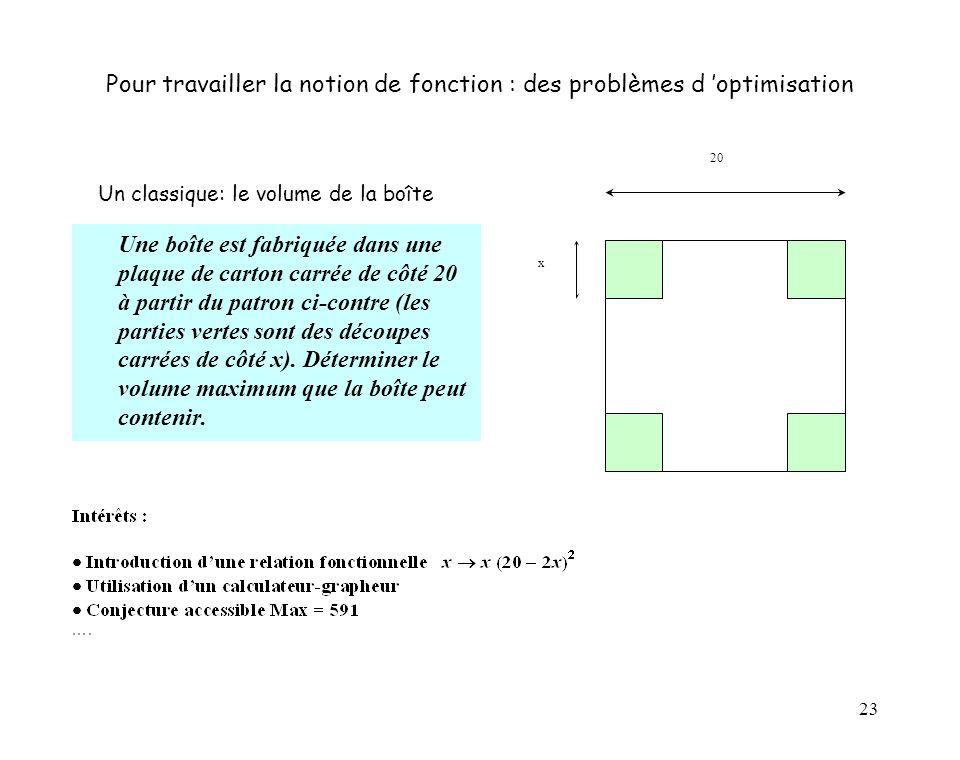 23 Une boîte est fabriquée dans une plaque de carton carrée de côté 20 à partir du patron ci-contre (les parties vertes sont des découpes carrées de côté x).