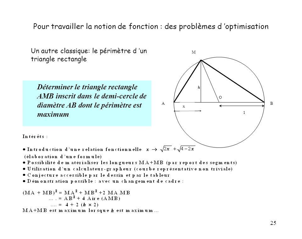 25 Déterminer le triangle rectangle AMB inscrit dans le demi-cercle de diamètre AB dont le périmètre est maximum Pour travailler la notion de fonction : des problèmes d optimisation Un autre classique: le périmètre d un triangle rectangle x AB M 1 O h