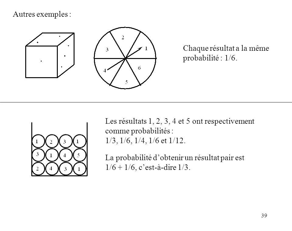 39 Autres exemples : Chaque résultat a la même probabilité : 1/6.