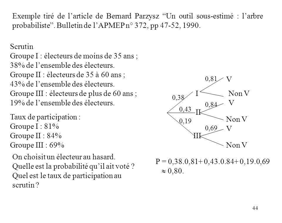 44 Exemple tiré de larticle de Bernard Parzysz Un outil sous-estimé : larbre probabiliste.