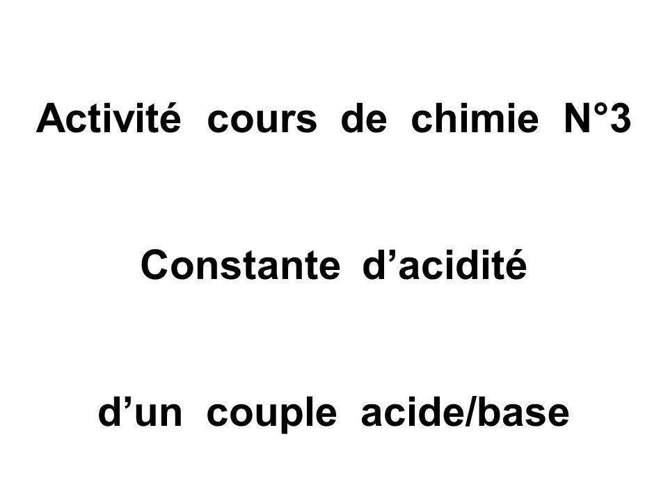 1.Etablir lexpression de la constante dacidité du couple H 3 O + (aq)/ H 2 O(l), après avoir écrit léquation chimique appropriée.