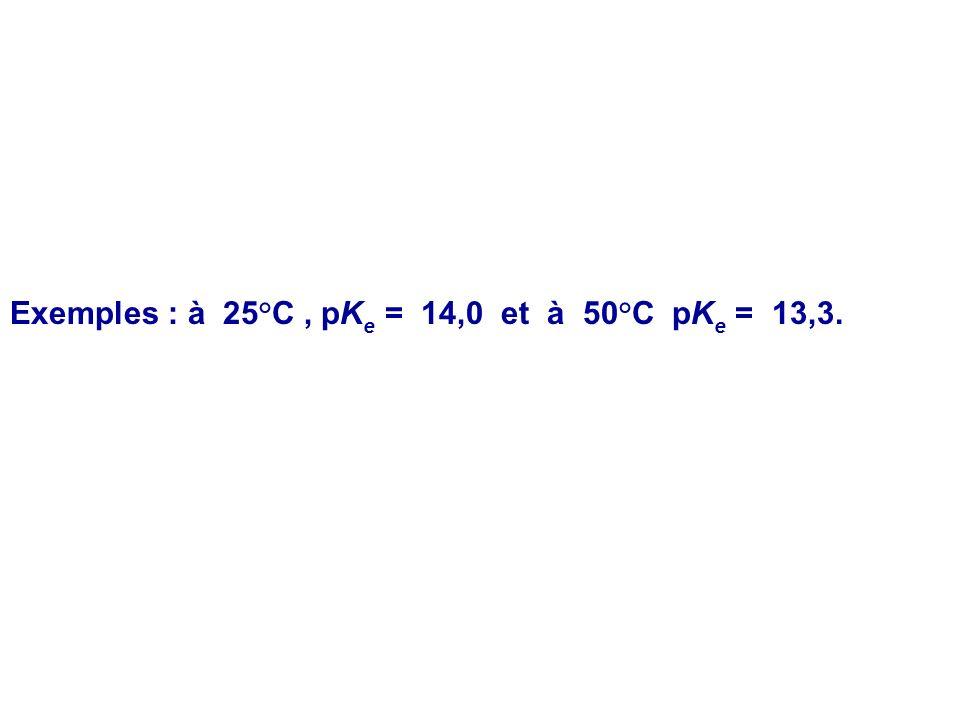 A retenir Dans toute solution aqueuse se produit une transformation très l……………….., modélisée par la réaction déquation chimique : H 2 O(l) + H 2 O(l)