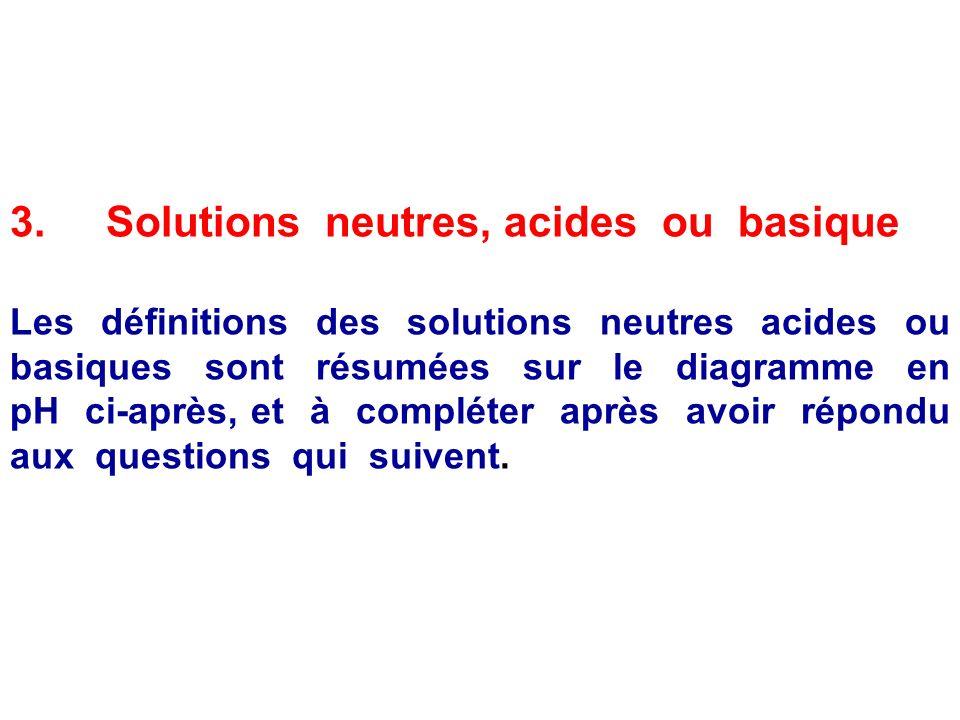 A 25°C, calculer [HO - ] éq dans une solution aqueuse de pH = 2,3. [HO - ] éq = 10 (pH-pKe) Application numérique: [HO - ] éq = 10 (2,3-14) = 2,0.10 -