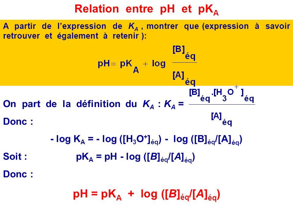 Pour des raisons de commodité on définit pK A = - log K A équivalent à K A = 10 -pKA