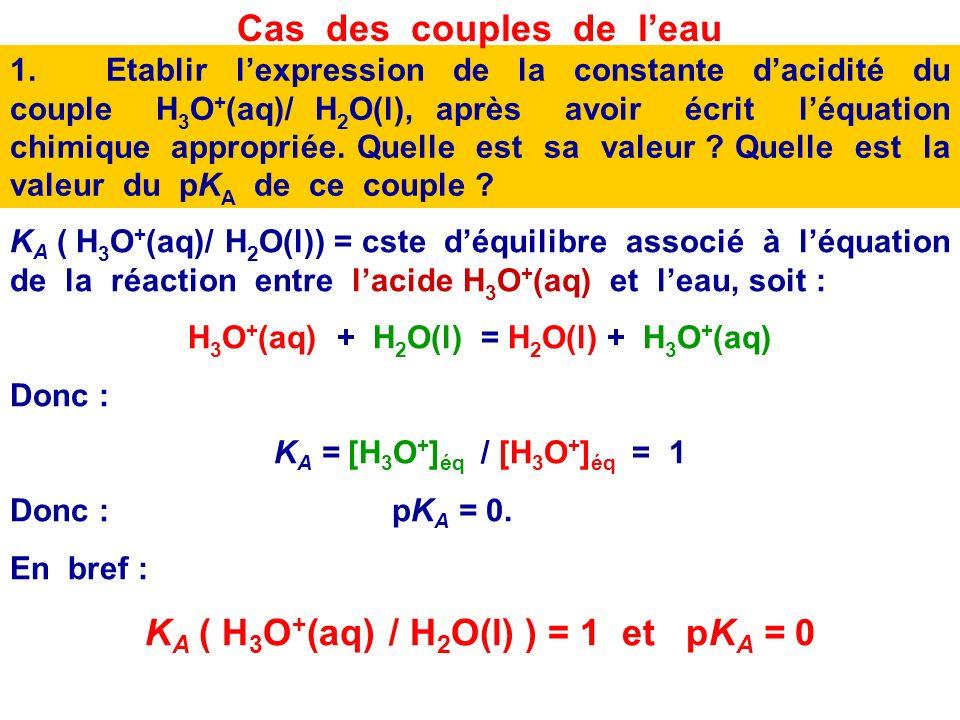 A partir de lexpression de K A, montrer que (expression à savoir retrouver et également à retenir ): Relation entre pH et pK A On part de la définitio