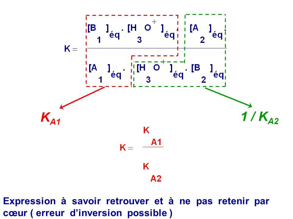 Coup de pouce : on introduira dans lexpression de K, [H 3 O + ] éq au numérateur et au dénominateur. Donc :
