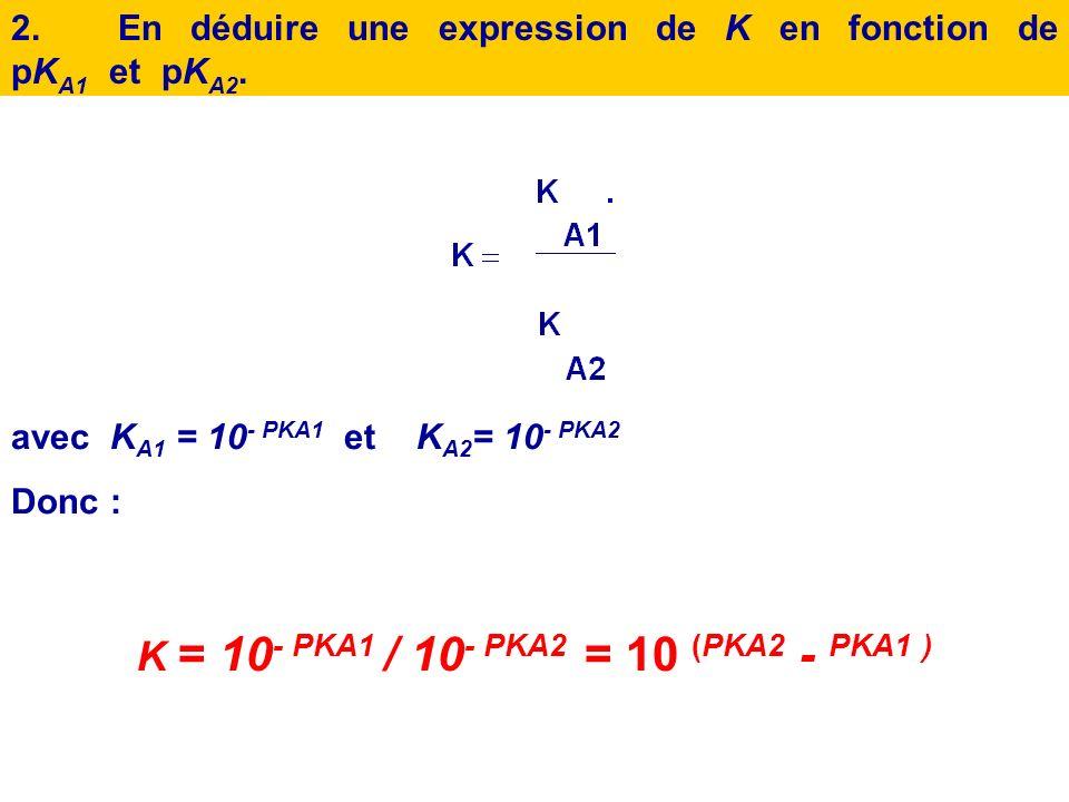 K A1 1 / K A2 Expression à savoir retrouver et à ne pas retenir par cœur ( erreur dinversion possible )