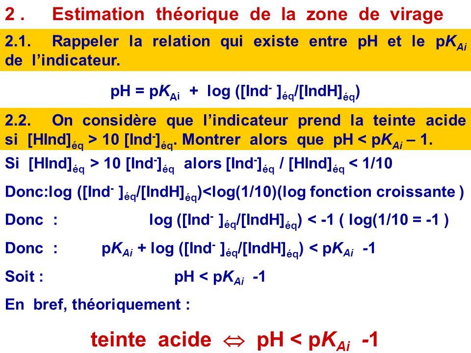 La teinte sensible du B.B.T est verte ( échelle de teintes entre le jaune-vert et le bleu-vert ). Visuellement la zone de virage est [6,0; 7,5] Zone d