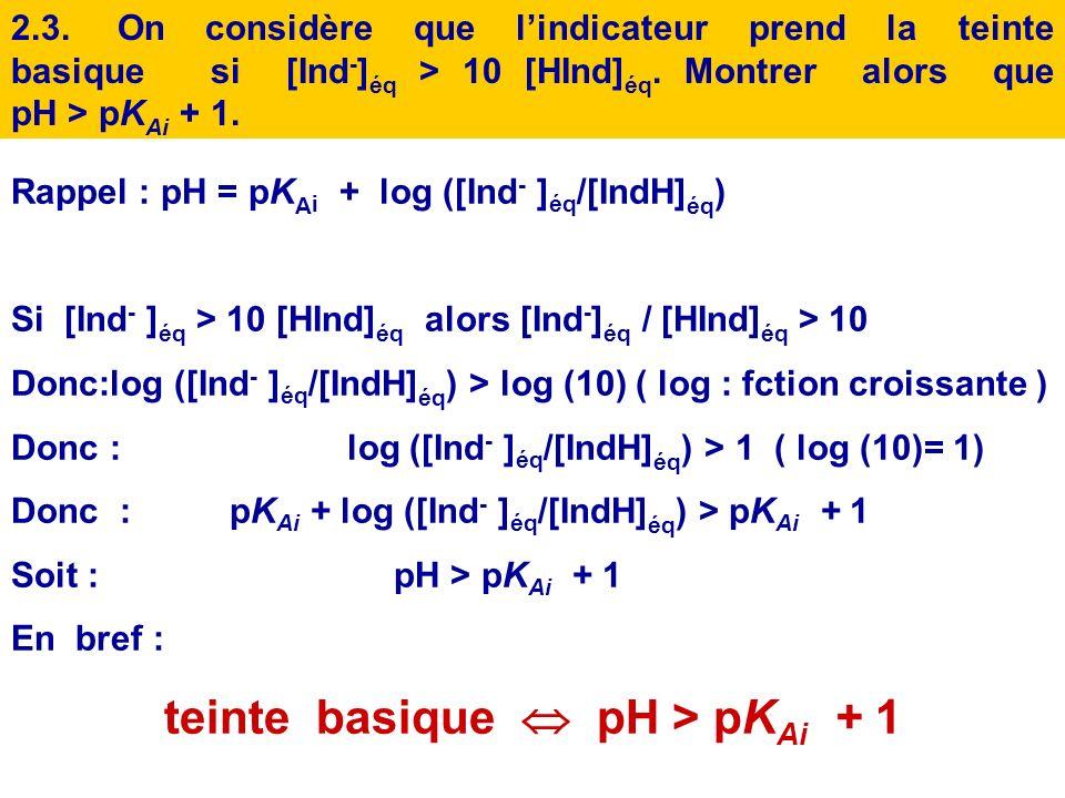 2.Estimation théorique de la zone de virage 2.1.Rappeler la relation qui existe entre pH et le pK Ai de lindicateur. pH = pK A i + log ([Ind - ] éq /[