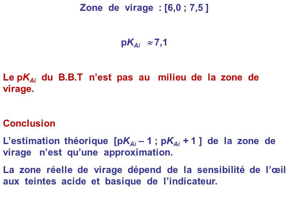 2.5.En analysant le diagramme de distribution des formes acide et basique du B.B.T, peut-on dire que le pK Ai de cet indicateur est au milieu de la zo