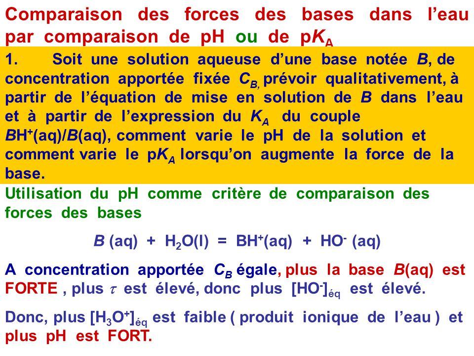 Démonstration théorique du classement des forces des acides en solution aqueuse( à chercher à titre dexercice): Soit une solution aqueuse dacide AH de