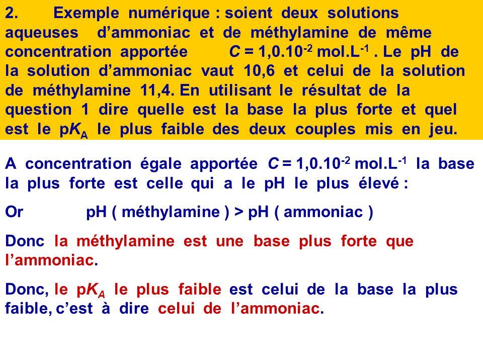 A retenir Pour une solution aqueuse de base, à concentration apportée C B égale, cette base est dautant plus forte: que son pH est plus ……………….. que s