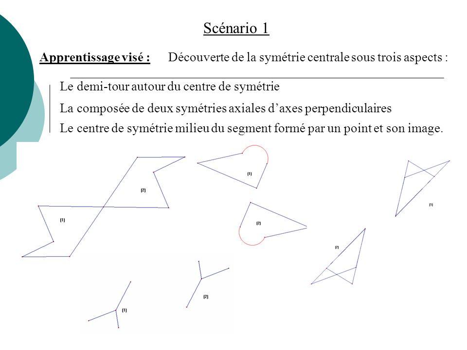 Scénario 1 Apprentissage visé :Découverte de la symétrie centrale sous trois aspects : La composée de deux symétries axiales daxes perpendiculaires Le