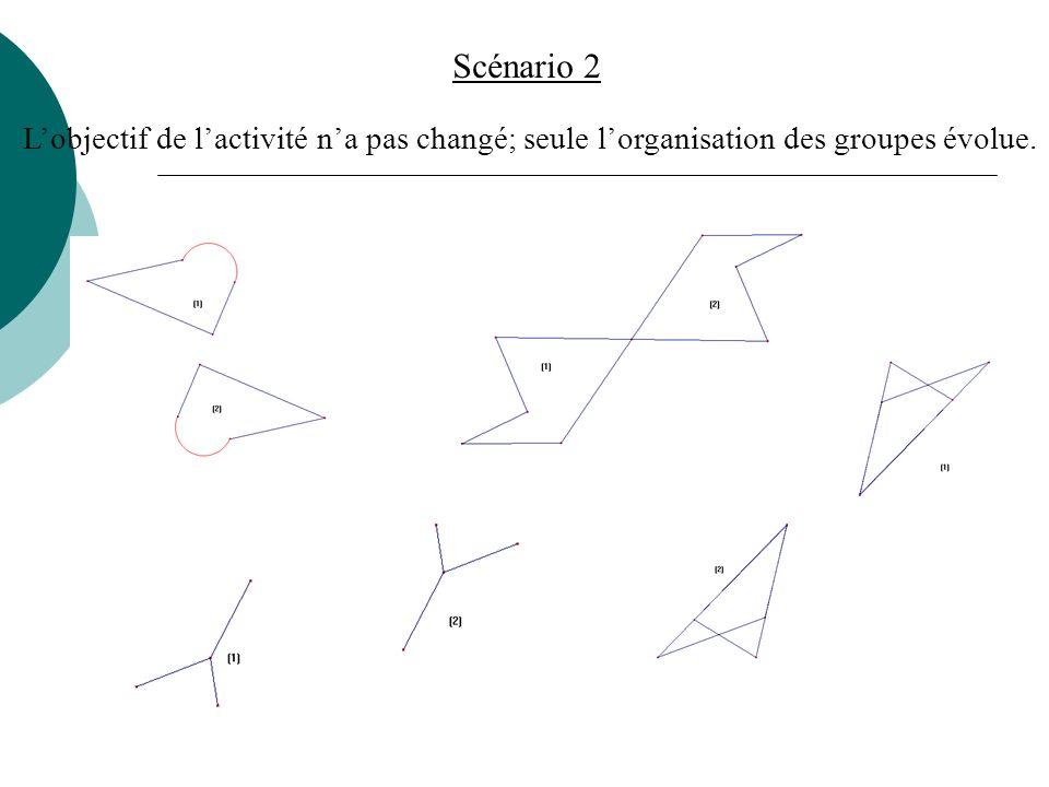 Scénario 2 Lobjectif de lactivité na pas changé; seule lorganisation des groupes évolue.