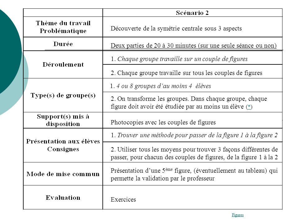 Découverte de la symétrie centrale sous 3 aspects Deux parties de 20 à 30 minutes (sur une seule séance ou non) 1. Chaque groupe travaille sur un coup