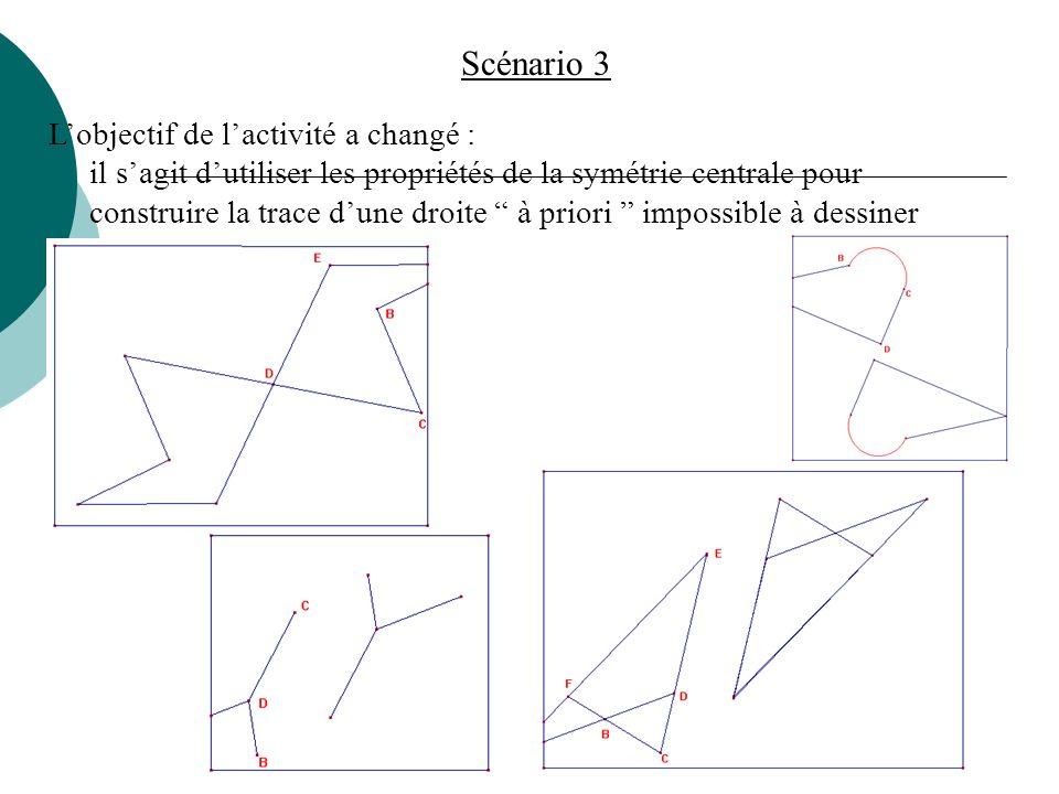 Scénario 3 il sagit dutiliser les propriétés de la symétrie centrale pour construire la trace dune droite à priori impossible à dessiner Lobjectif de
