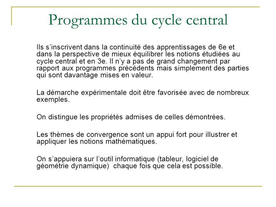 Programmes du cycle central Ils sinscrivent dans la continuité des apprentissages de 6e et dans la perspective de mieux équilibrer les notions étudiées au cycle central et en 3e.