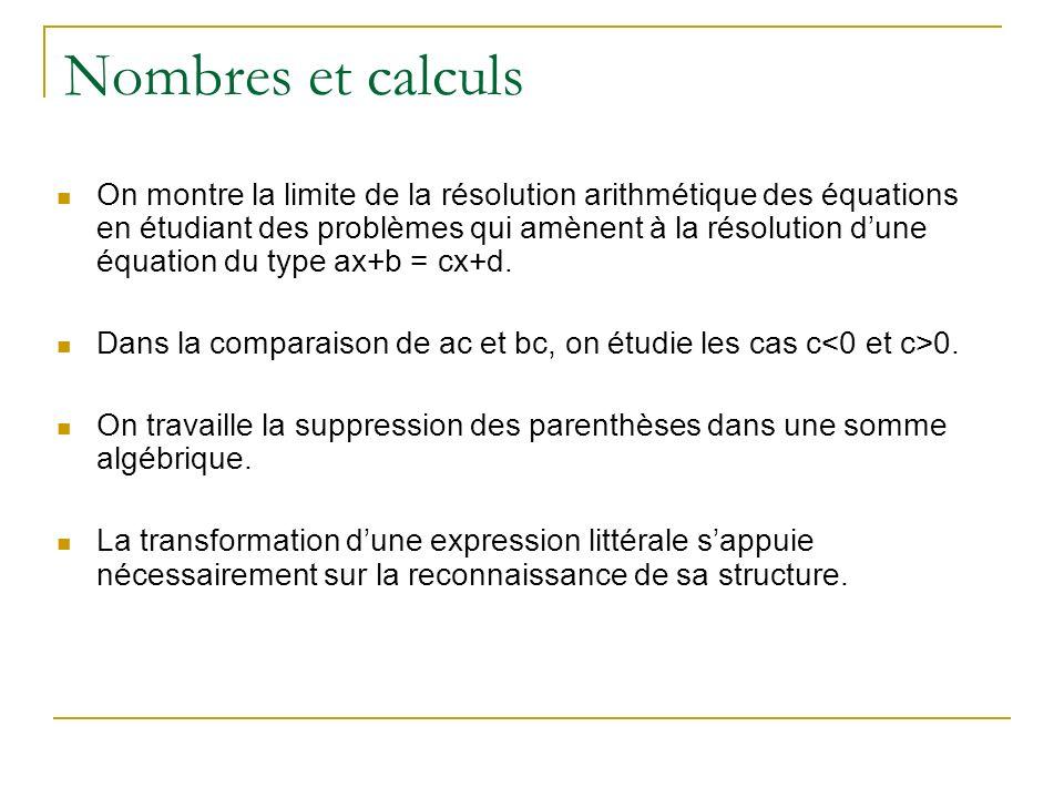 On montre la limite de la résolution arithmétique des équations en étudiant des problèmes qui amènent à la résolution dune équation du type ax+b = cx+d.
