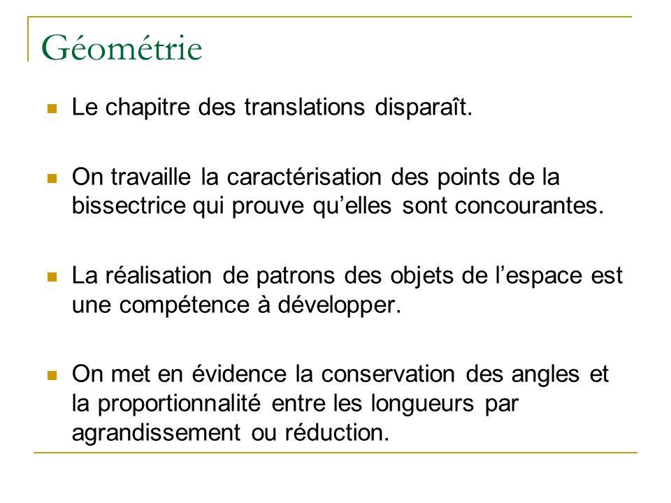 Le chapitre des translations disparaît.