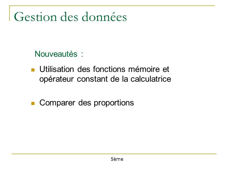 Gestion des données Utilisation des fonctions mémoire et opérateur constant de la calculatrice Comparer des proportions Nouveautés : 5ème