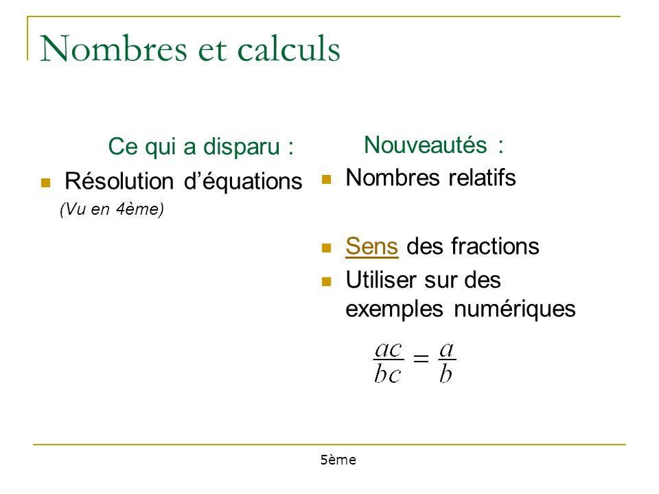 Nombres et calculs Résolution déquations (Vu en 4ème) Nombres relatifs Sens des fractions Sens Utiliser sur des exemples numériques Ce qui a disparu : Nouveautés : 5ème