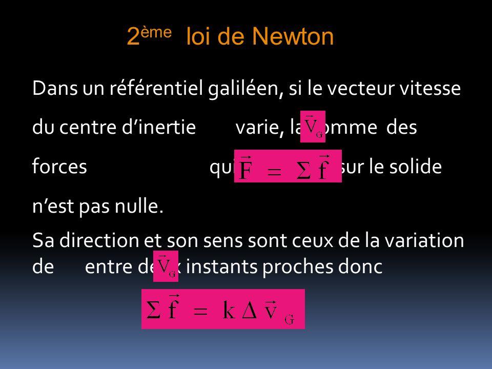 Dans un référentiel galiléen, si le vecteur vitesse du centre dinertie varie, la somme des forces qui sexercent sur le solide nest pas nulle. Sa direc
