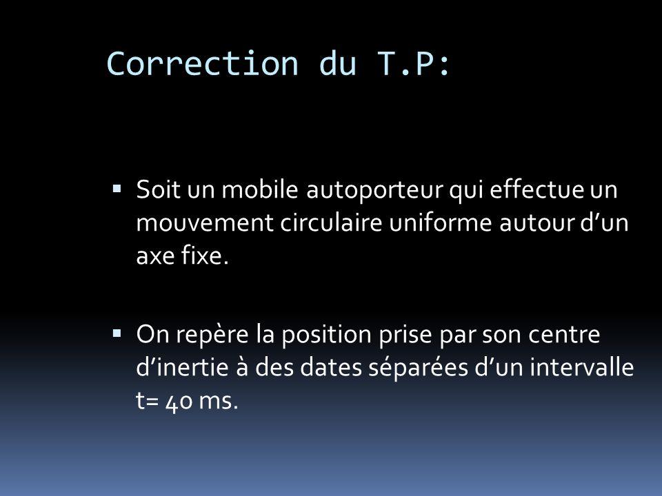 Correction du T.P: Soit un mobile autoporteur qui effectue un mouvement circulaire uniforme autour dun axe fixe. On repère la position prise par son c
