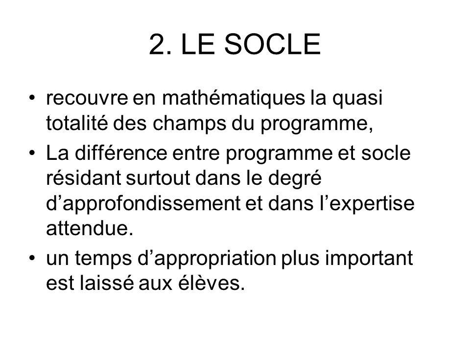 2. LE SOCLE recouvre en mathématiques la quasi totalité des champs du programme, La différence entre programme et socle résidant surtout dans le degré