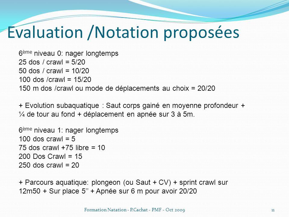 Evaluation /Notation proposées Formation Natation - P.Cachat - PMF - Oct 200911 6 ème niveau 0: nager longtemps 25 dos / crawl = 5/20 50 dos / crawl =