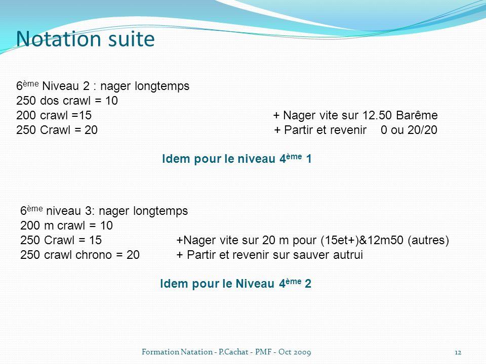 Notation suite Formation Natation - P.Cachat - PMF - Oct 200912 6 ème Niveau 2 : nager longtemps 250 dos crawl = 10 200 crawl =15 + Nager vite sur 12.