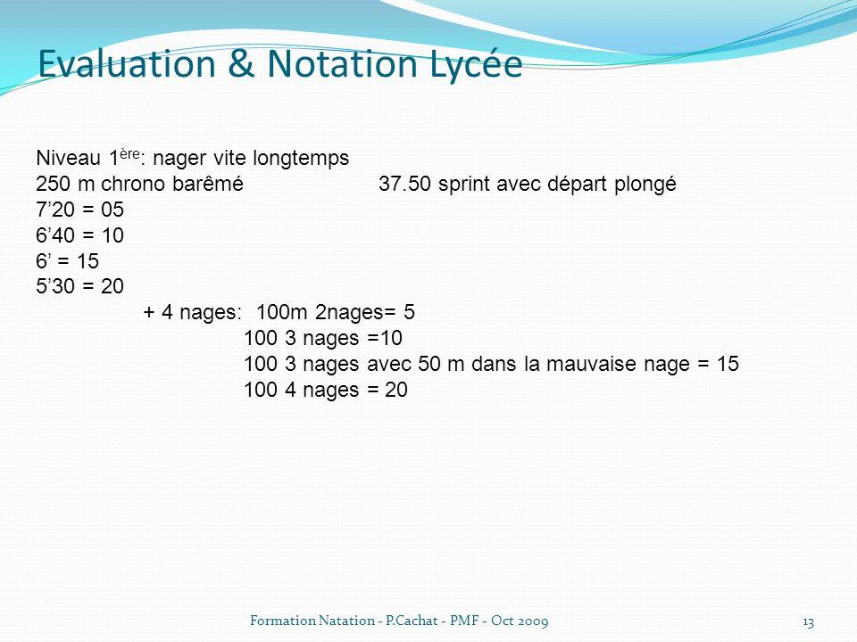 Evaluation & Notation Lycée Formation Natation - P.Cachat - PMF - Oct 200913 Niveau 1 ère : nager vite longtemps 250 m chrono barêmé 37.50 sprint avec