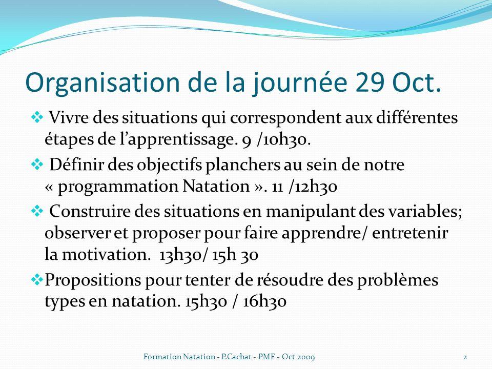 Organisation de la journée 29 Oct. Vivre des situations qui correspondent aux différentes étapes de lapprentissage. 9 /10h30. Définir des objectifs pl