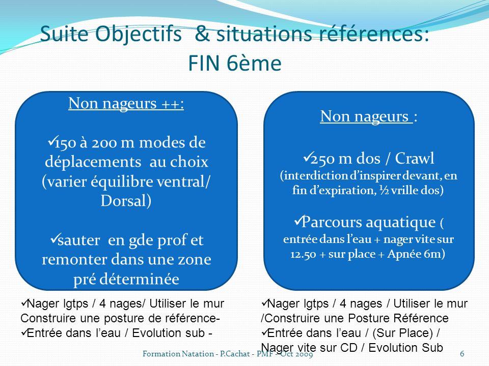 Suite Objectifs & situations références: FIN 6ème Non nageurs ++: 150 à 200 m modes de déplacements au choix (varier équilibre ventral/ Dorsal) sauter