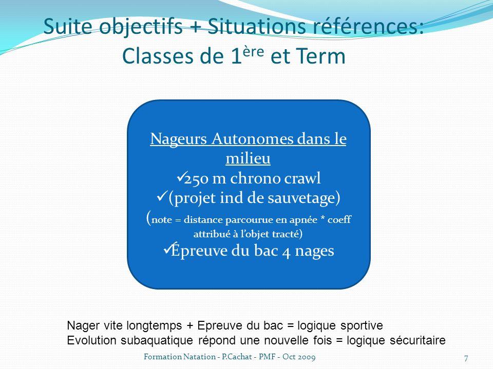 Suite objectifs + Situations références: Classes de 1 ère et Term Nageurs Autonomes dans le milieu 250 m chrono crawl (projet ind de sauvetage) ( note