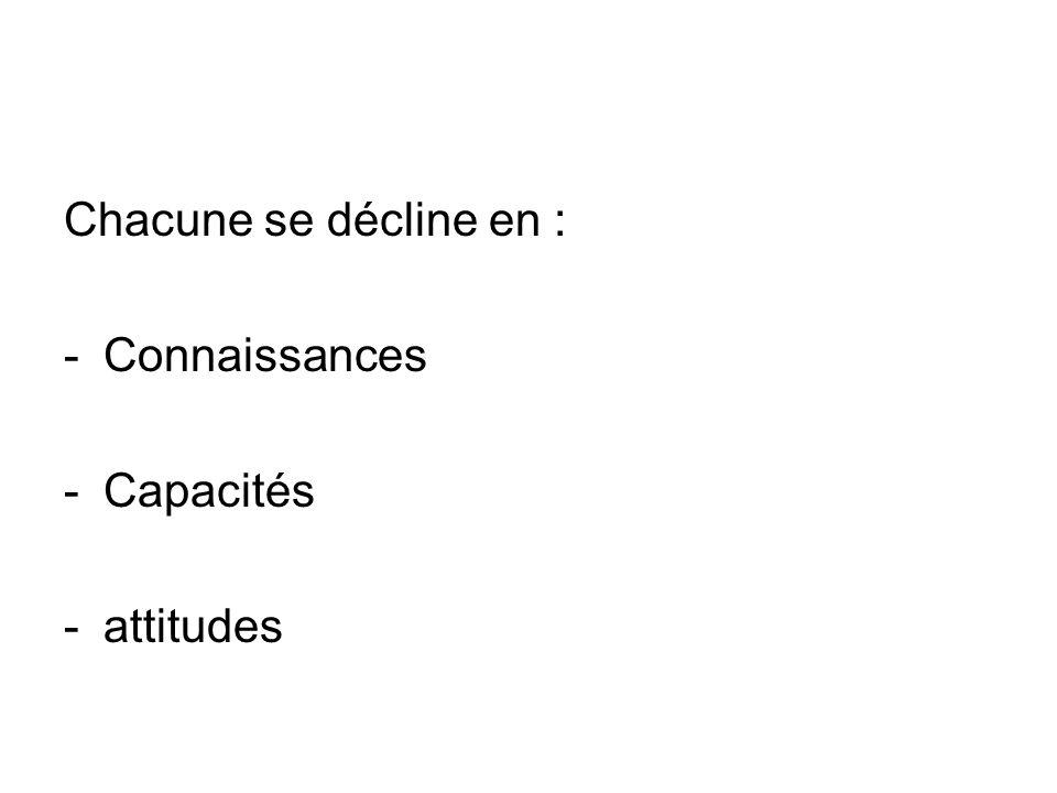 Chacune se décline en : -Connaissances -Capacités -attitudes
