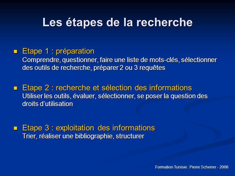 Formation Tunisie : Pierre Scherrer - 2006 Les étapes de la recherche Etape 1 : préparation Comprendre, questionner, faire une liste de mots-clés, sélectionner des outils de recherche, préparer 2 ou 3 requêtes Etape 1 : préparation Comprendre, questionner, faire une liste de mots-clés, sélectionner des outils de recherche, préparer 2 ou 3 requêtes Etape 2 : recherche et sélection des informations Utiliser les outils, évaluer, sélectionner, se poser la question des droits dutilisation Etape 2 : recherche et sélection des informations Utiliser les outils, évaluer, sélectionner, se poser la question des droits dutilisation Etape 3 : exploitation des informations Trier, réaliser une bibliographie, structurer Etape 3 : exploitation des informations Trier, réaliser une bibliographie, structurer