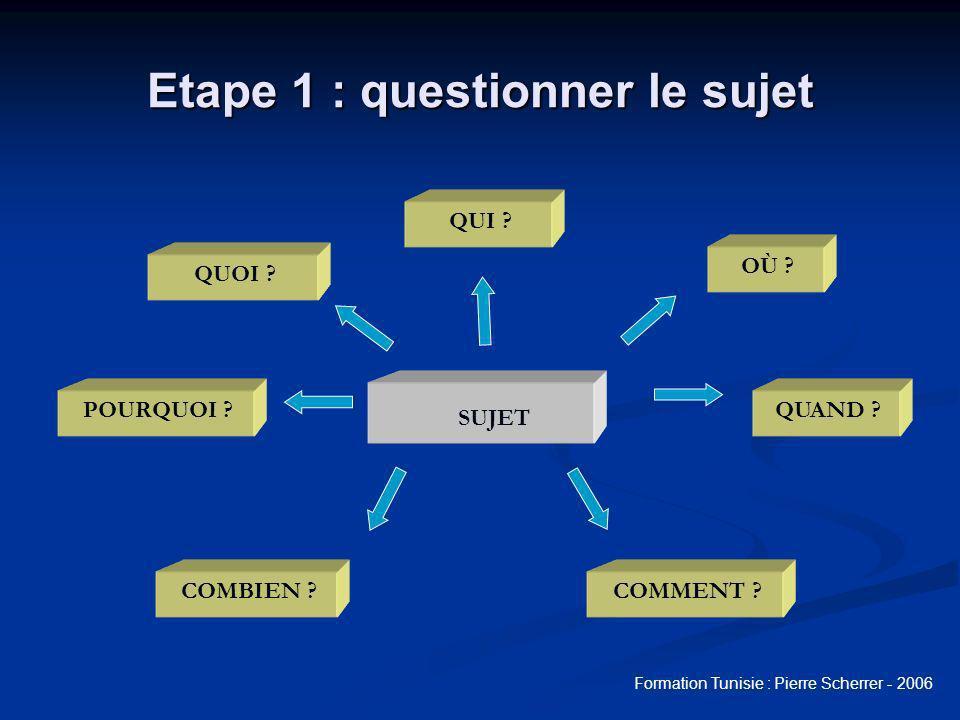 Formation Tunisie : Pierre Scherrer - 2006 Quoi .