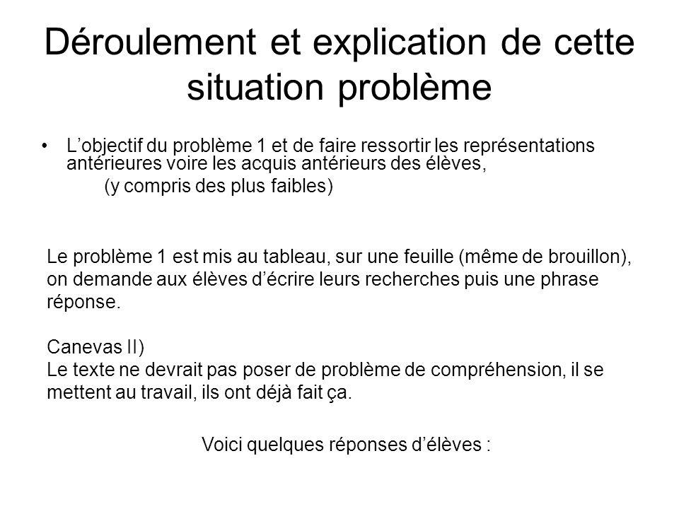 Déroulement et explication de cette situation problème Lobjectif du problème 1 et de faire ressortir les représentations antérieures voire les acquis