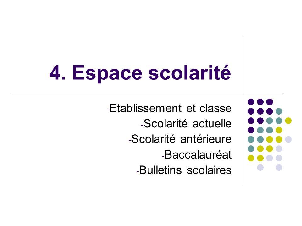 4. Espace scolarité - Etablissement et classe - Scolarité actuelle - Scolarité antérieure - Baccalauréat - Bulletins scolaires